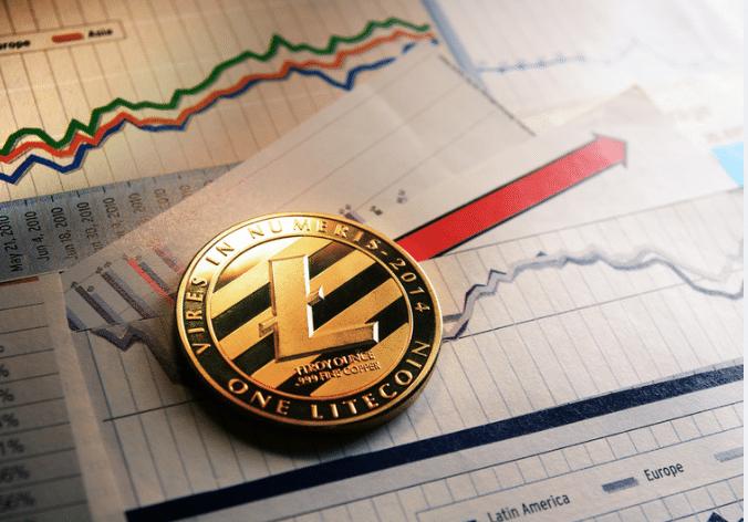 Evaluation of Litecoin